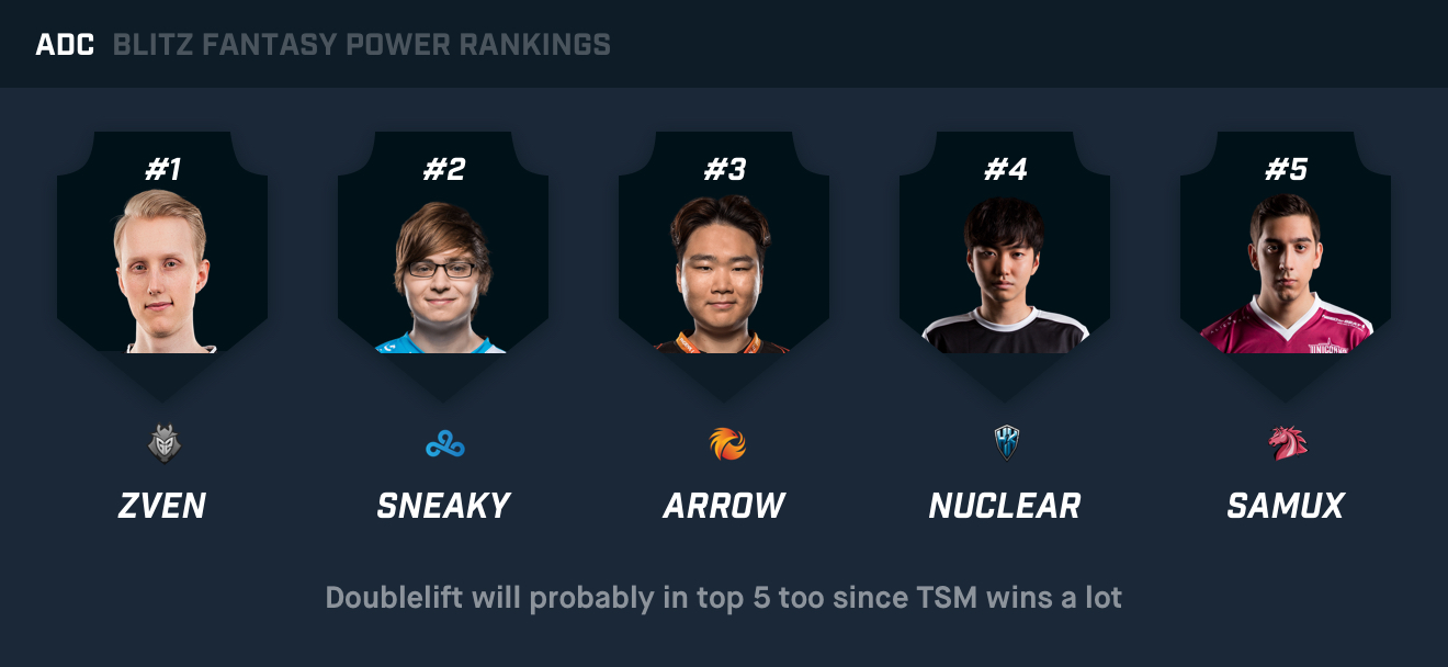 Zven, Sneaky, Arrow, Nuclear, and Samux