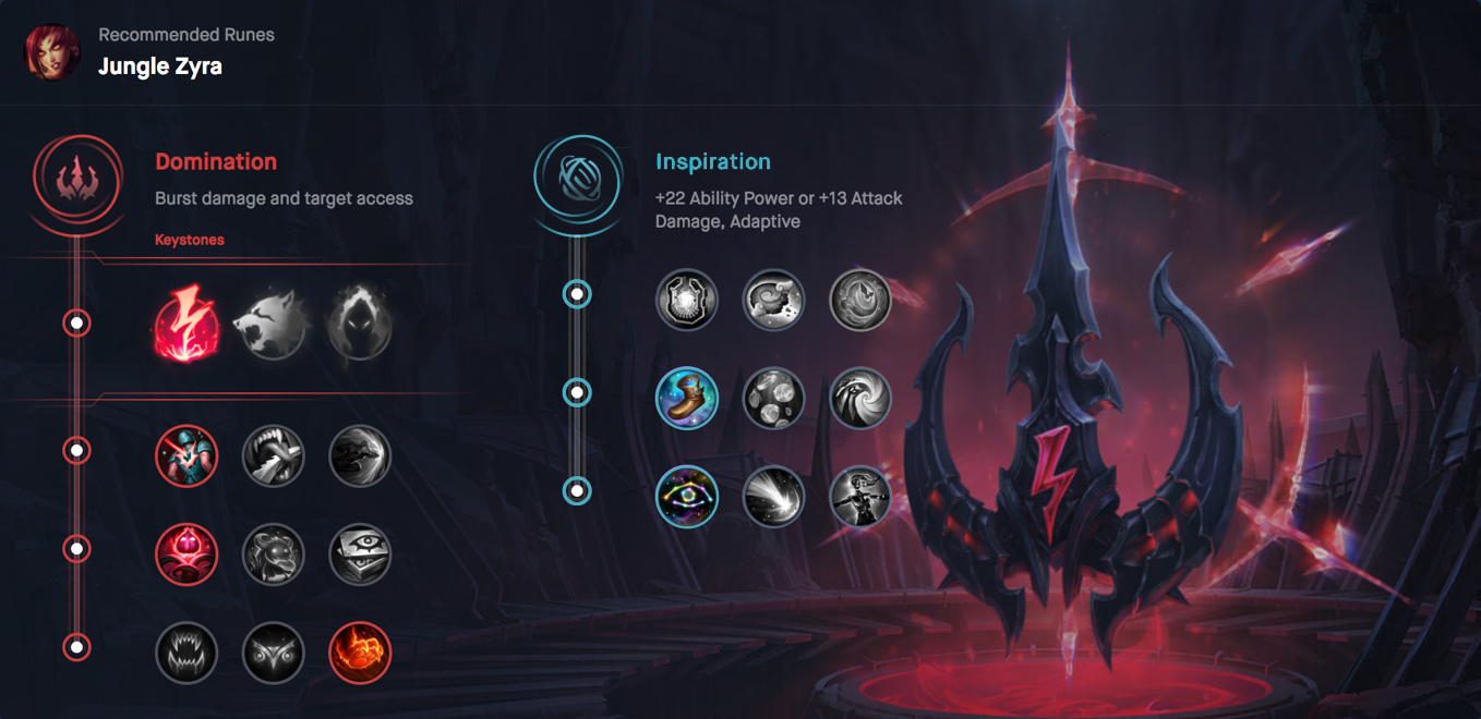 Zyra Build New Runes S